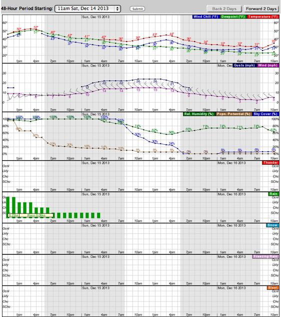 Screen shot 2013-12-14 at 10.31.13 AM